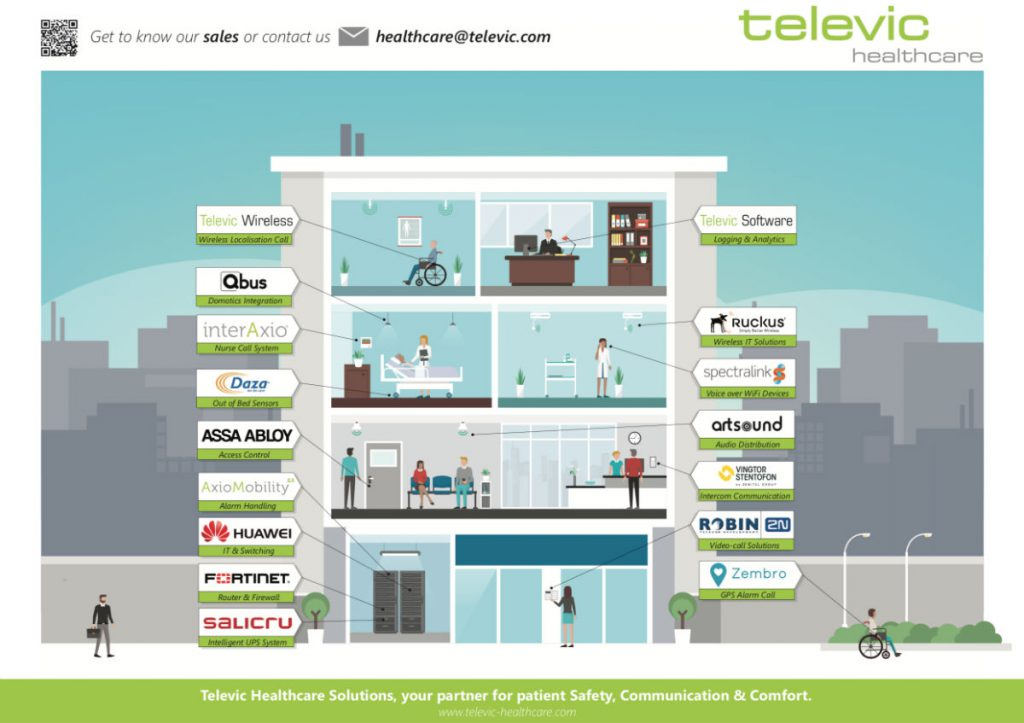 Televic Healthcare Solutions